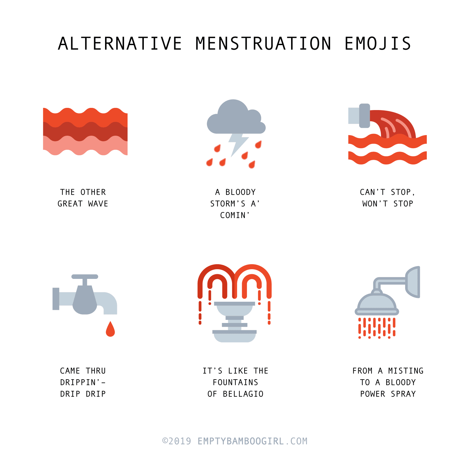 Menstruation Alternative Emojis by Lillian Lee | EMPTY BAMBOO GIRL