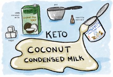 Keto Condensed Milk with...Coconut Milk! | Empty Bamboo Girl