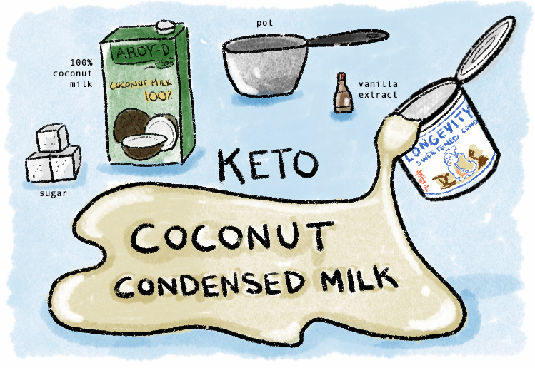 Keto Condensed Milk with...Coconut Milk! | Empty Bamboo Girl