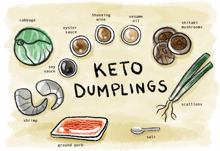 Keto Potstickers. Keto Dumplings. | Empty Bamboo Girl