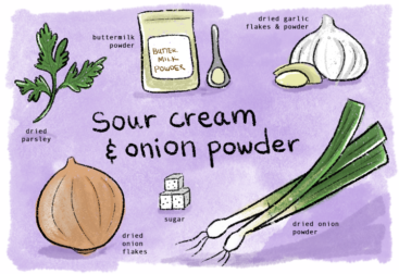 Sour Cream & Onion Power | Empty Bamboo Girl