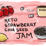 Keto Strawberry Chia Seed Jam | Empty Bamboo Girl
