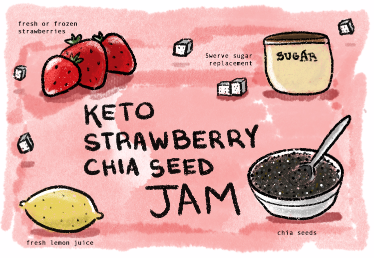 Keto Strawberry Chia Seed Jam   Empty Bamboo Girl